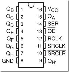 74HC595-Shift-Register