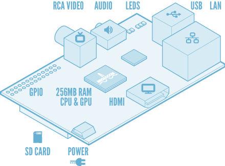 Les plus belle mini borne d'arcade - Page 4 Raspberry-pi-pc9-6-328218-13