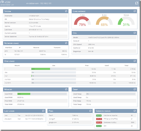 esm-web_dashboard-complete.min_